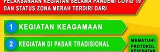 Instruksi Bupati Aceh Tamiang Nomor 5245 Tahun 2020